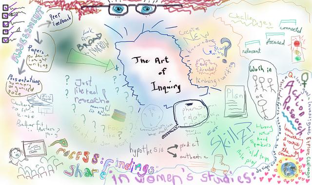 Inquiry Beats Mastery