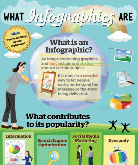 3 Reasons to Assign Infographics