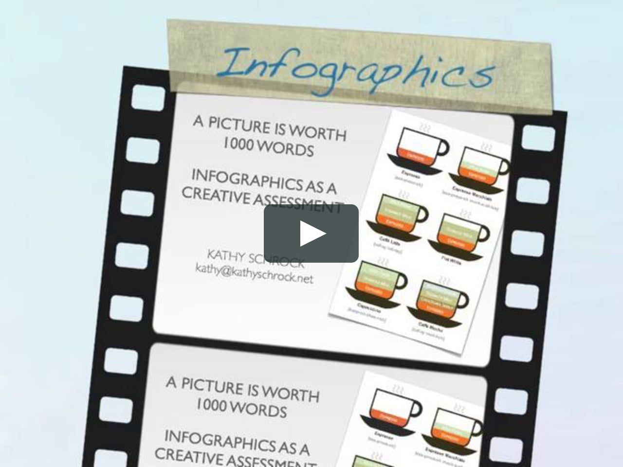 Notable Notes: Teaching With Infographics