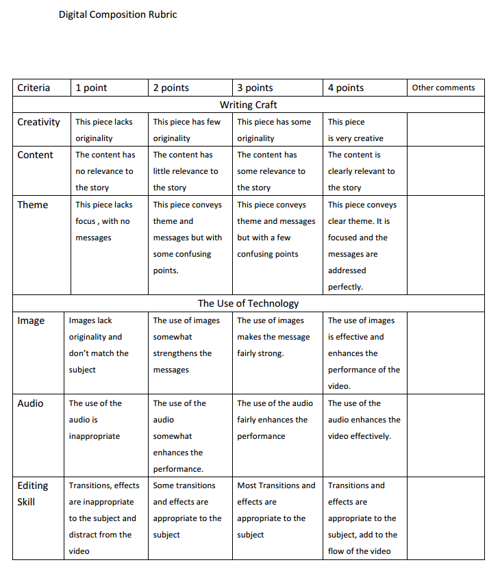 rubric for  digital composition